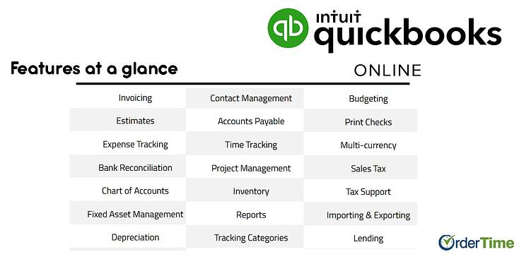 QuickBooks Online: 5 Reasons Why It's Time to Move to the Cloud